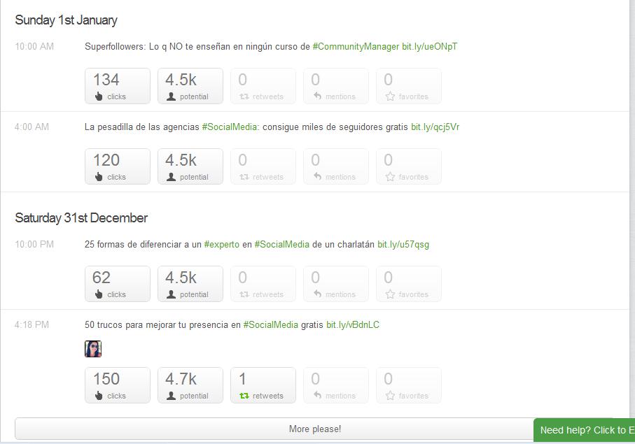 social media murcia javier gomez  Fabricando el tweet perfecto twitter herramientas estrategias