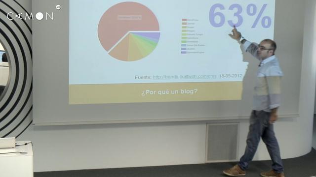 Video Seminario De WordPress