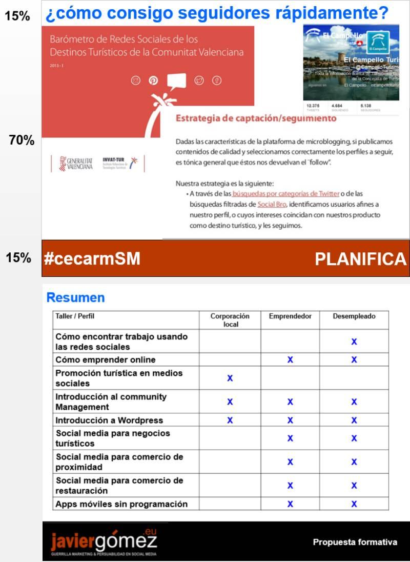 mejores consejos ponencia taller curso ppt